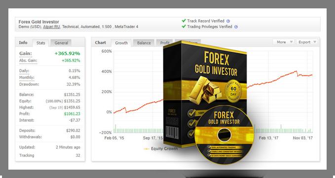 Forex gold investing форекс исторические данные