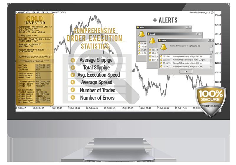 Broker Spy Module - Forex GOLD Investor